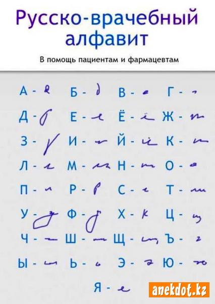 Русско-врачебный алфавит, в помощь пациентам и фармацевтам